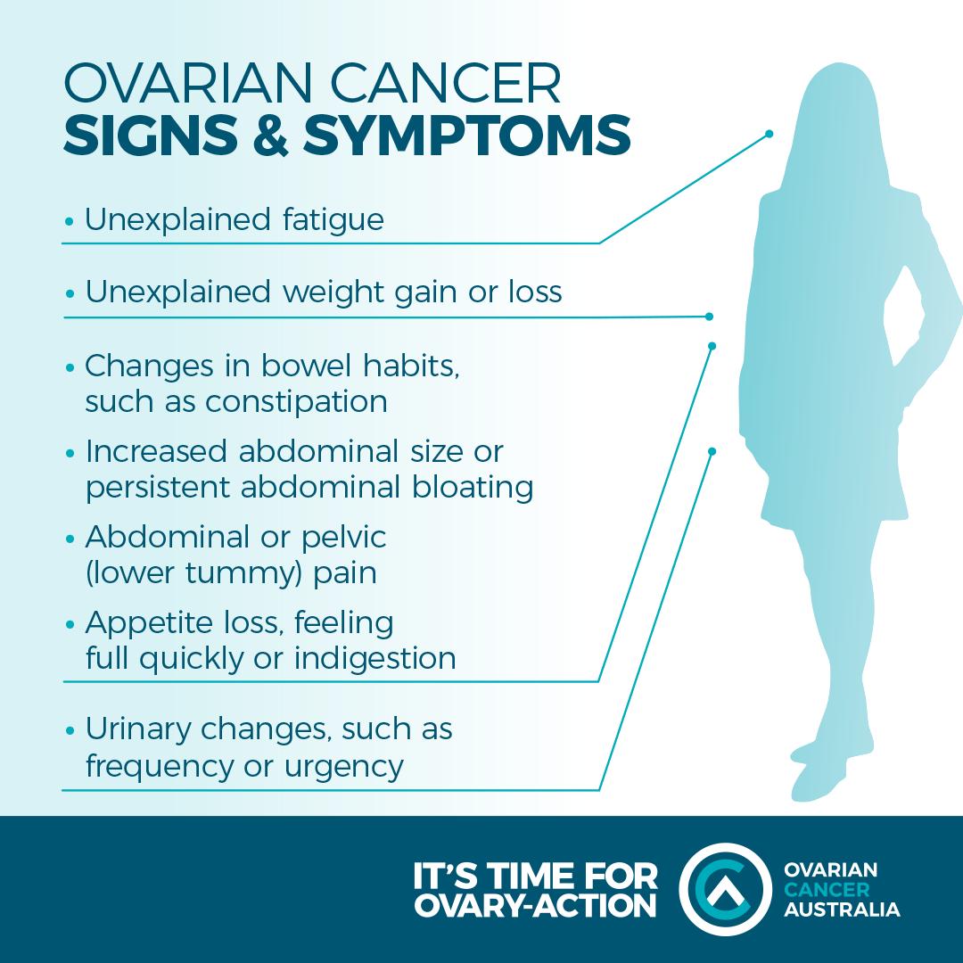 cancer ovarian signs